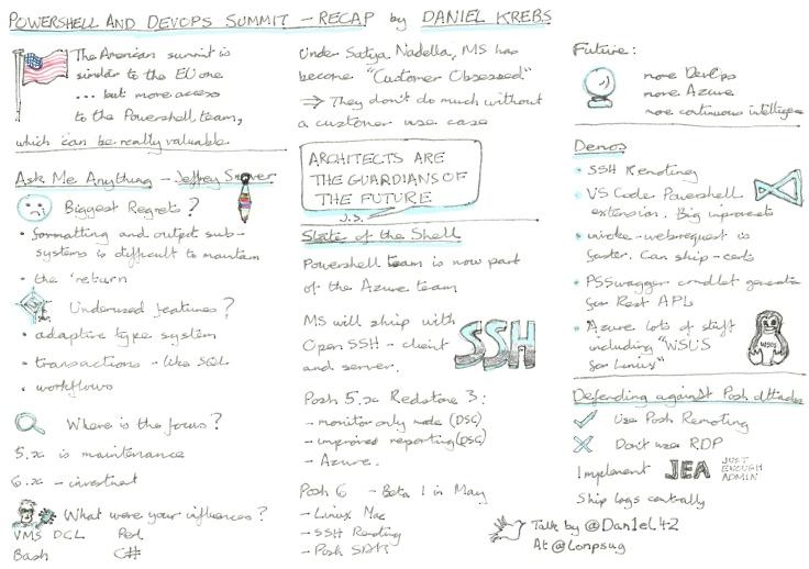 Krebs, Daniel - Recap of Powershell and Devops Summit